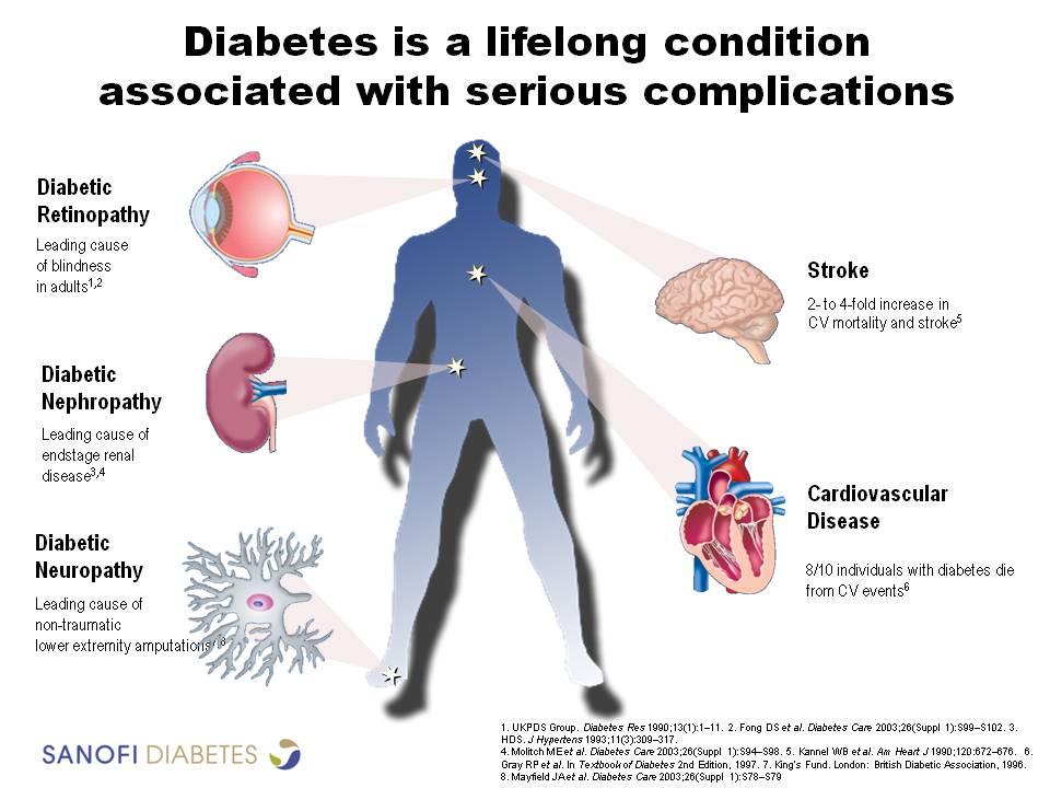 diabetes-activities-11